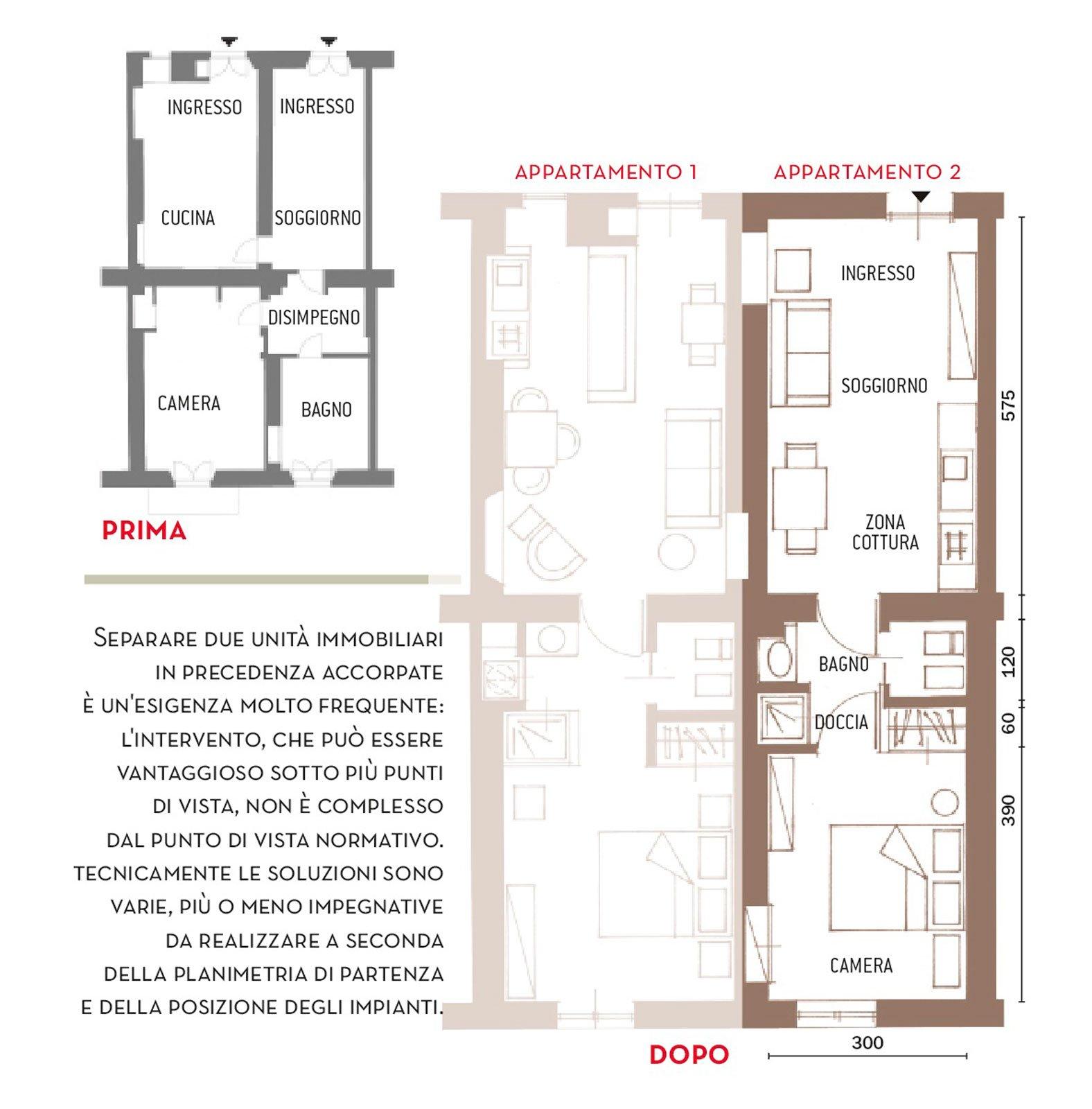 Dividere la casa in due bilocali cose di casa - Dividere una camera in due ...