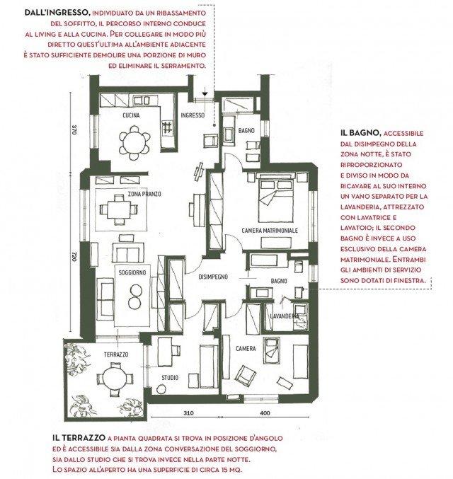 pianta appartamento Classico più contemporaneo