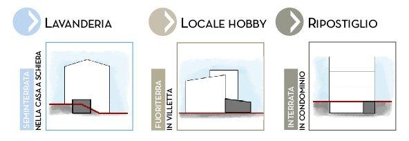 Sistemare la cantina cose di casa - Autorizzazione condominio per ampliamento piano casa ...