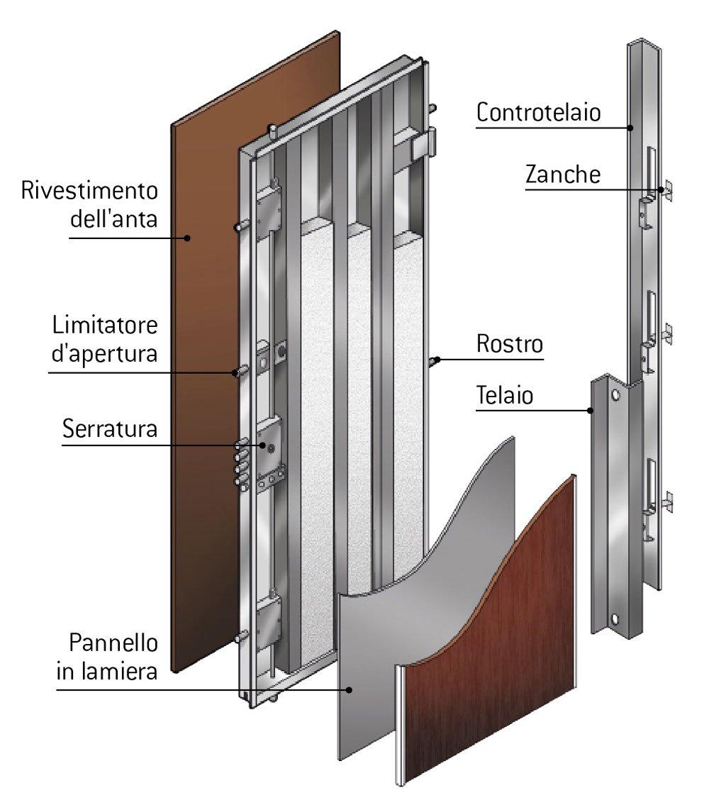 Una casa anti furto con porte blindate finestre di sicurezza e allarmi cose di casa - Porta finestra blindata ...