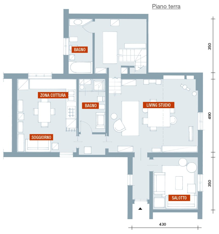 Mix di stili una casa arredata a schema libero for Stili di casa americani
