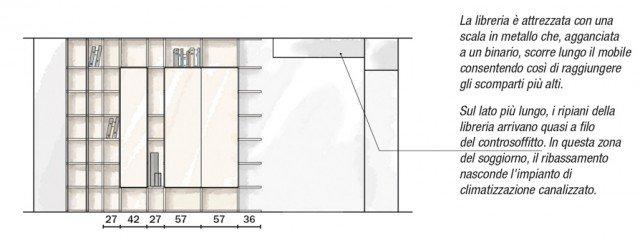 parete-attrezzata
