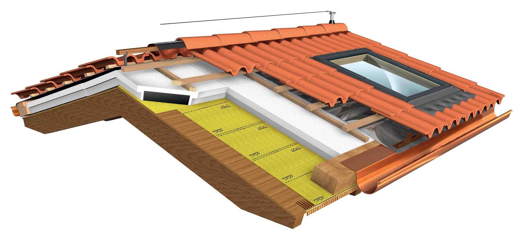 Tetto una garanzia di 15 anni cose di casa for Velux tetto