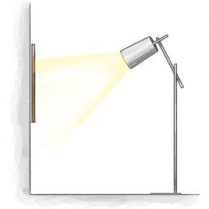Diffusa:Questa luce è perfetta per illuminare quadri di grandi dimensioni. Per ottenere il miglior effetto, occorre avere il locale tinteggiato di bianco. La lampada (di solito una lampada da terra) va collocata davanti alla parete che fronteggia il quadro. Il risultato è molto naturale.