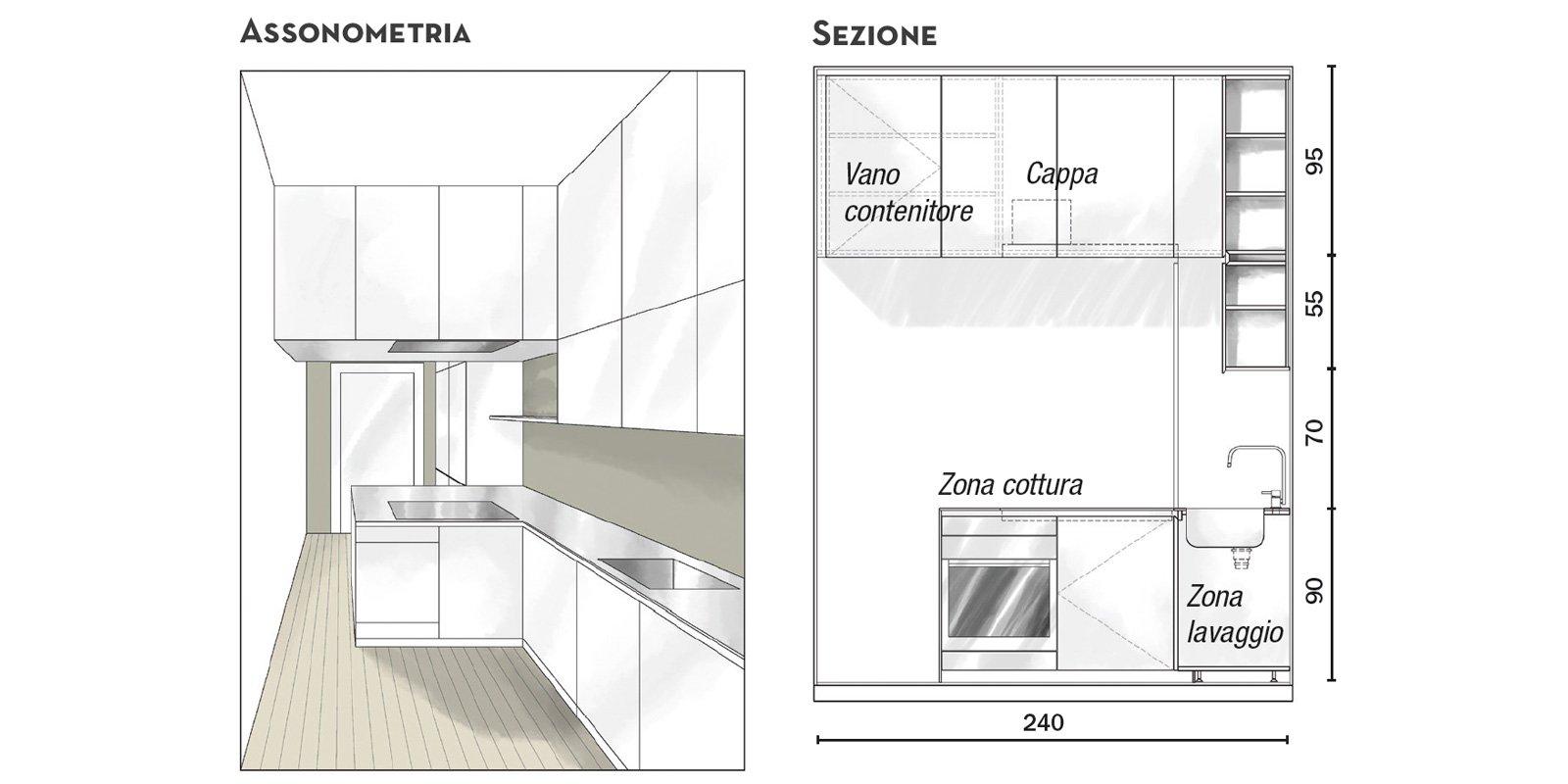 110 mq con una parete in vetro per dividere soggiorno e - Pianta di una cucina ...