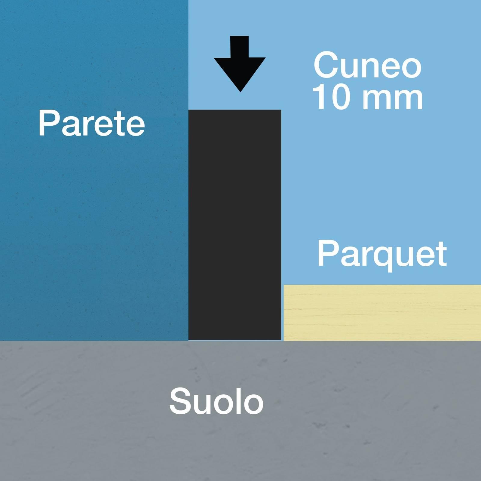 Come posare il parquet da soli guarda anche il tutorial for Camino con finestre su ogni lato