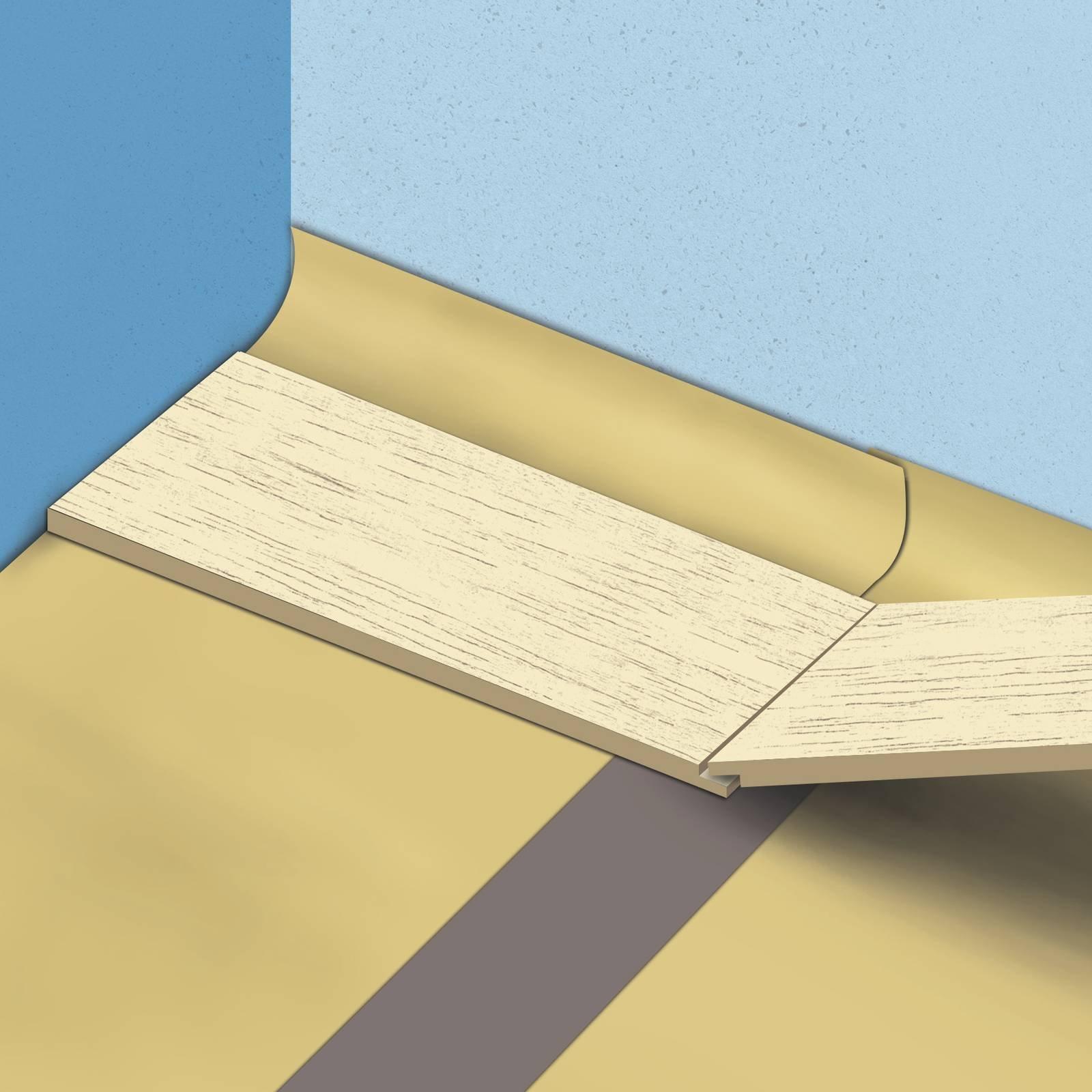 Come posare pavimenti in laminato, foto e istruzioni video