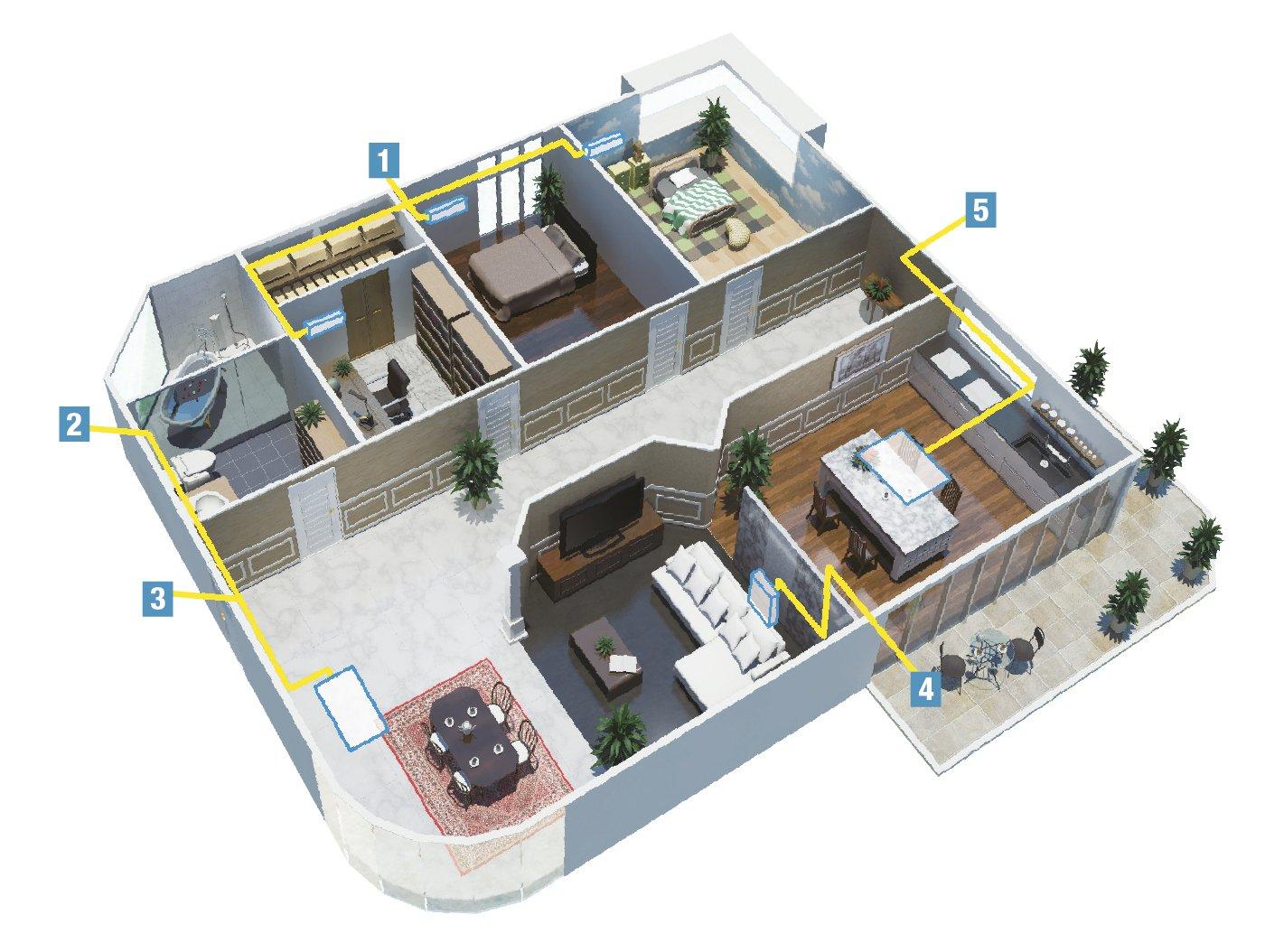 Schema con numeri cose di casa for Numeri di casa mediterranea
