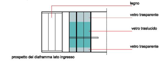 Mascherare la cucina dall ingresso progetto in 3d for Cucinare diaframma