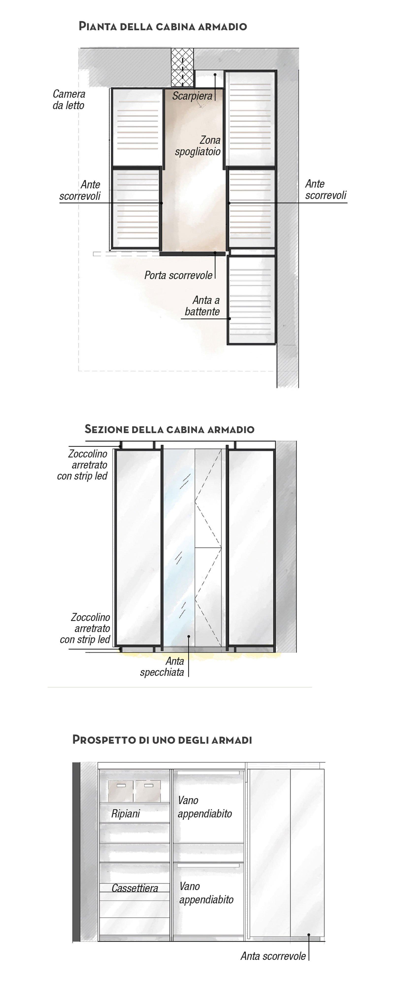 Cambio di immagine per la casa di 120 mq all 39 ultimo piano for Planimetrie della cabina ad arco