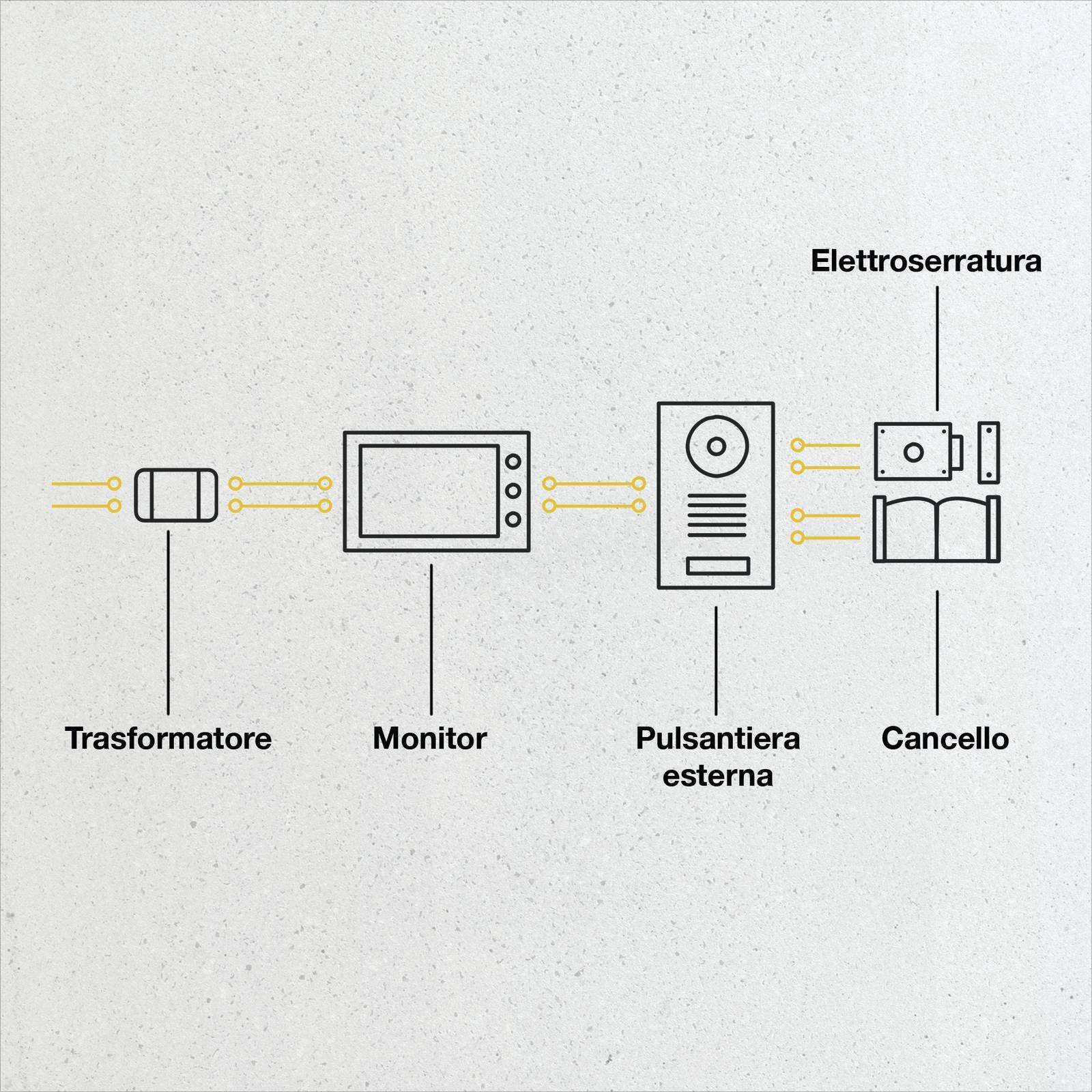 Schema Elettrico Citofono : Installare il videocitofono da soli. guarda anche il videotutorial