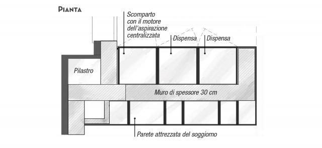 parete-attrezzata-pianta
