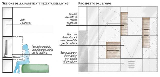 parete-attrezzata-progetto