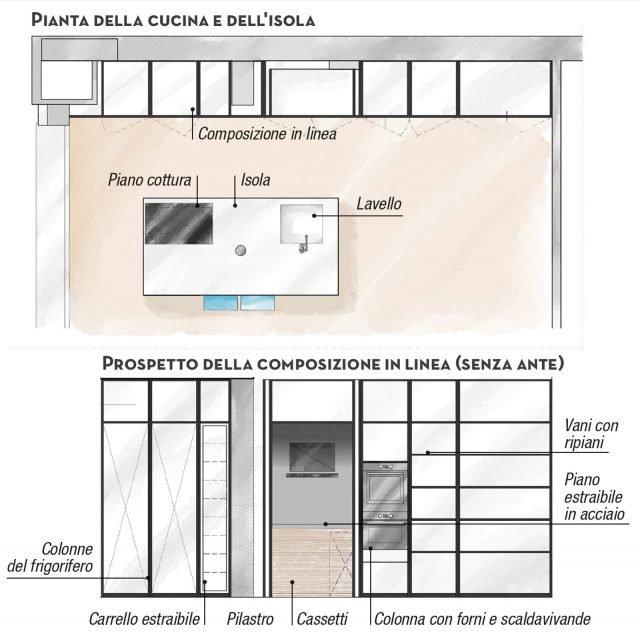 Cambio di immagine per la casa di 120 mq all 39 ultimo piano - Pianta di una cucina ...