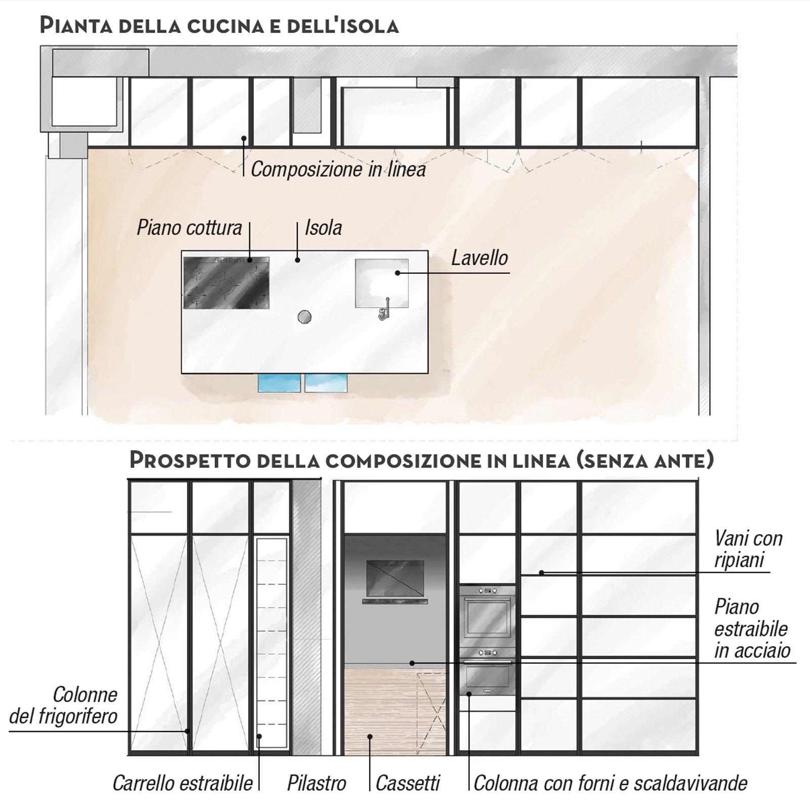 Cambio di immagine per la casa di 120 mq all 39 ultimo piano for Disegno del piano di soggiorno