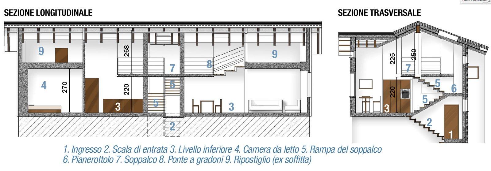 100 mq da due bilocali e sottotetto annessi con for La migliore casa progetta lo stile indiano
