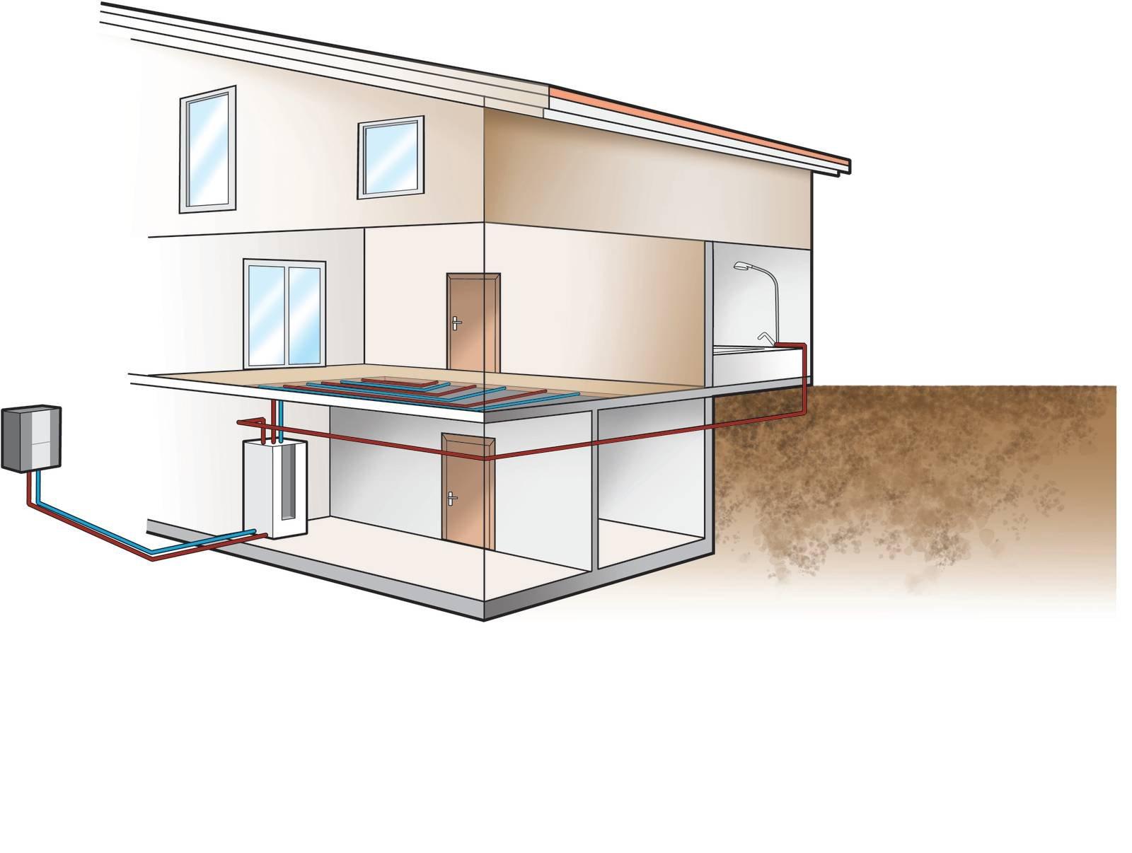 Caldaia A Condensazione Svantaggi pompe di calore: la climatizzazione a risparmio energetico
