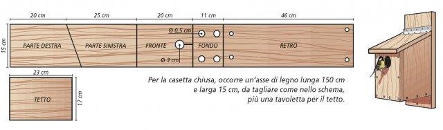 Per la casetta per gli uccellini chiusa, occorre un'asse di legno lunga 150 cm e larga 15 cm, da tagliare come nello schema, più una tavoletta per il tetto.