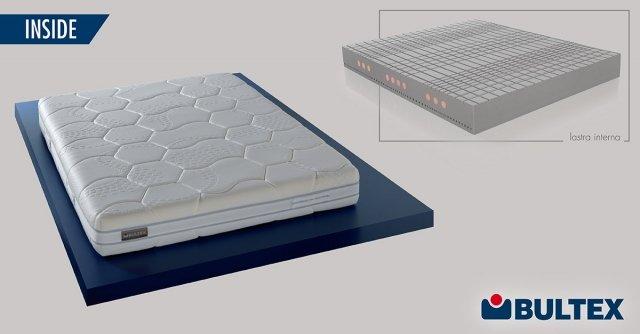 Scopri i materassi di nuova generazione di Bultex! Inside offre un sostegno elevato e mai troppo avvolgente, per notti confortevoli e di puro benessere.