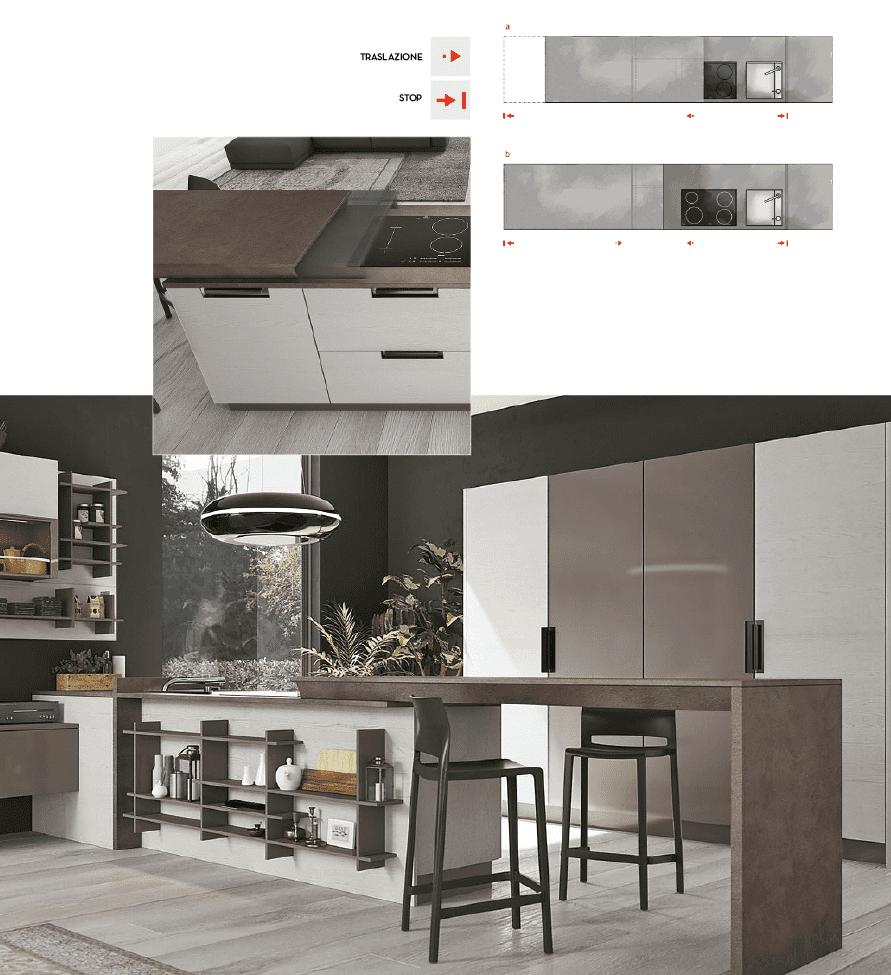 Piano Di Lavoro A Ribalta cucina a vista: il tavolo come piano in più. su ruote