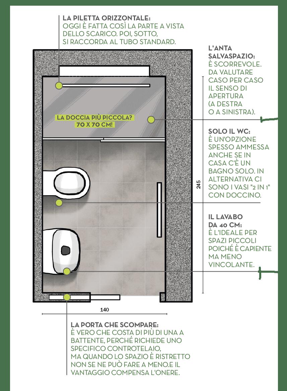 Bagno 2 X 2 lavori in casa: ristrutturare il bagno. mini, con maxi
