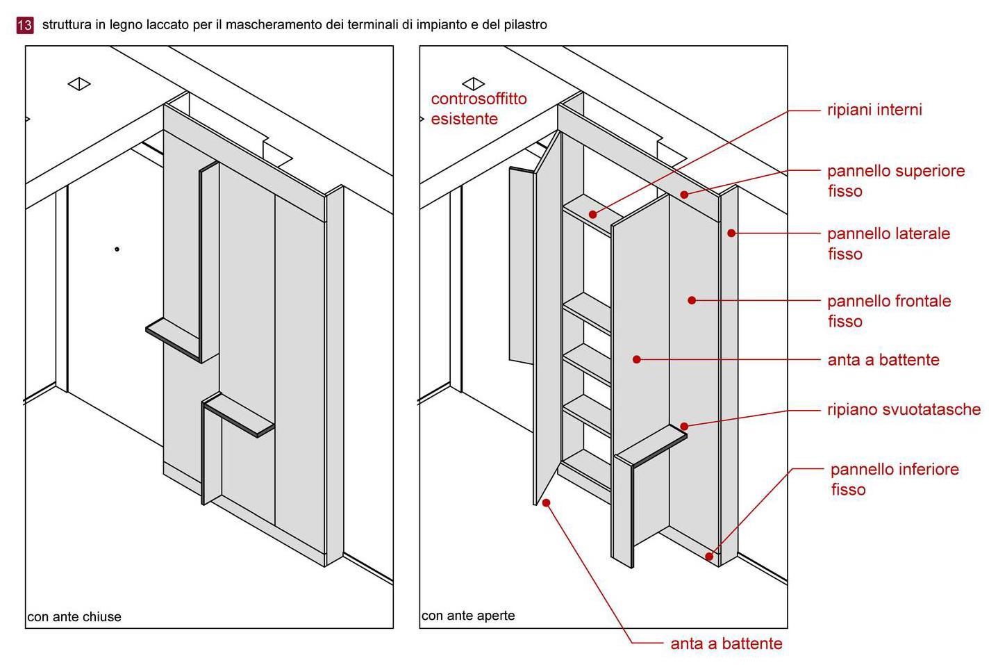 Progetto in 3d per arredare il soggiorno integrando i for Software per arredare casa 3d