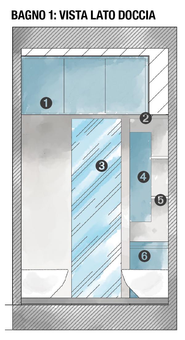 1. Ante per controsoffitto, 2. Faretto, 3. Porta doccia, 4. Anta laccata, 5. Vani a giorno, 6 Anta a ribalta (contenitore biancheria)