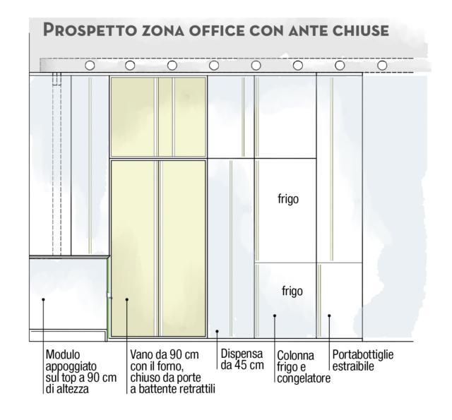 prospetto-zona-office