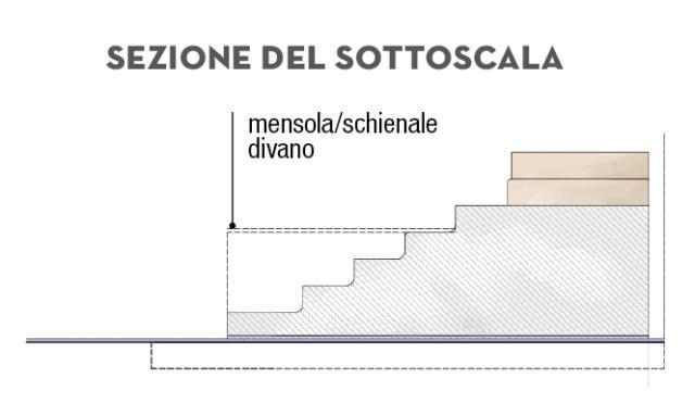 sezione-scala