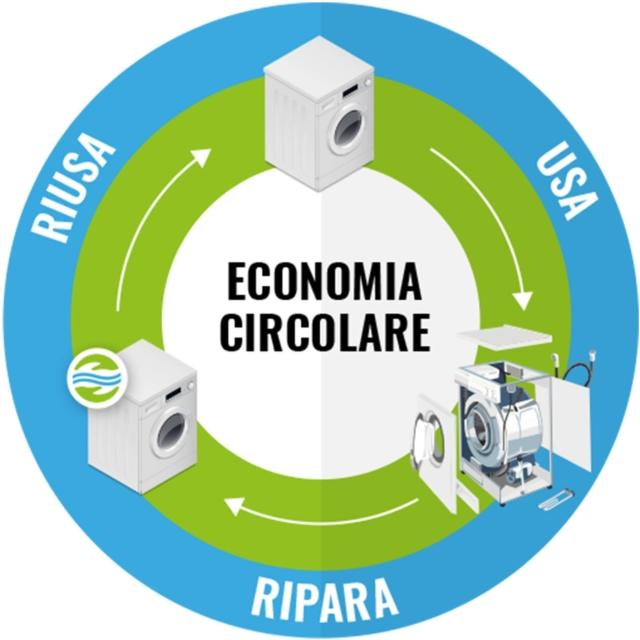 Copia di economia-circolare-applicata copia