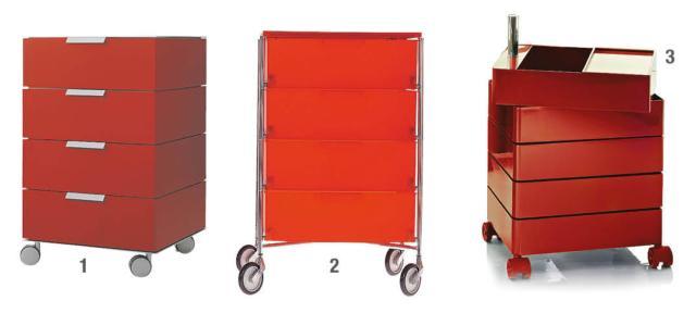 Le nostre scelte 1. La cassettiera Prisma di EmmeBi a quattro cassetti, laccata in rosso, ha top e maniglie in alluminio. Nella misura L 60 x P 60 x H  92,6 cm costa 1.769 euro. 2. Con 4 cassetti, il mini contenitore su ruote della serie Mobil di Kartell, design Antonio Citterio con Oliver Löw è in PMMA rosso. Misura L 49 x P 47,5 x H 78 cm e costa 912 euro. 3. Dispone di cinque cassetti girevoli intorno al tubo centrale in alluminio la cassettiera su ruote Container 360° di Magis. Nella misura L 35 x P 46 x H 60/72 cm, costa 805 euro.