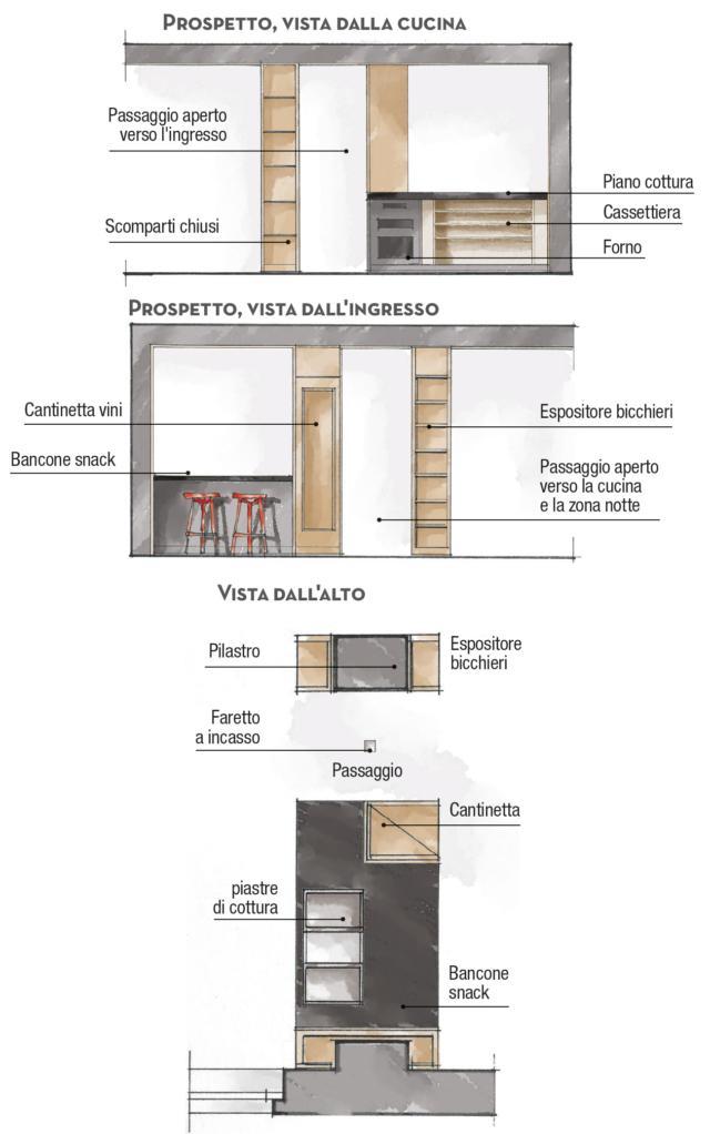 progetto-porta-cantinetta