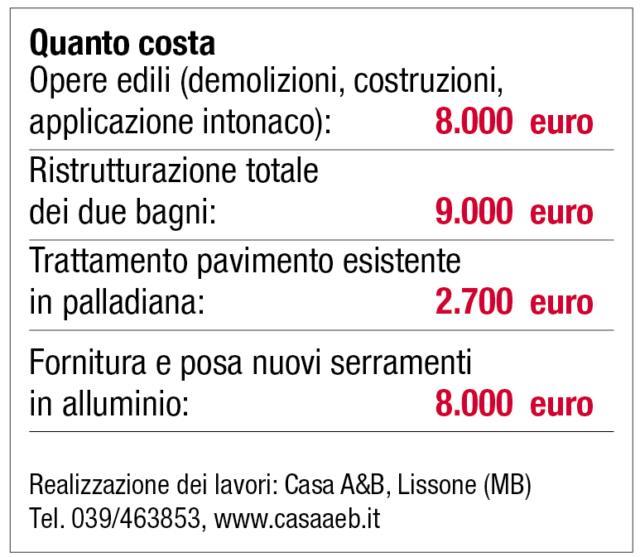 quanto-costa