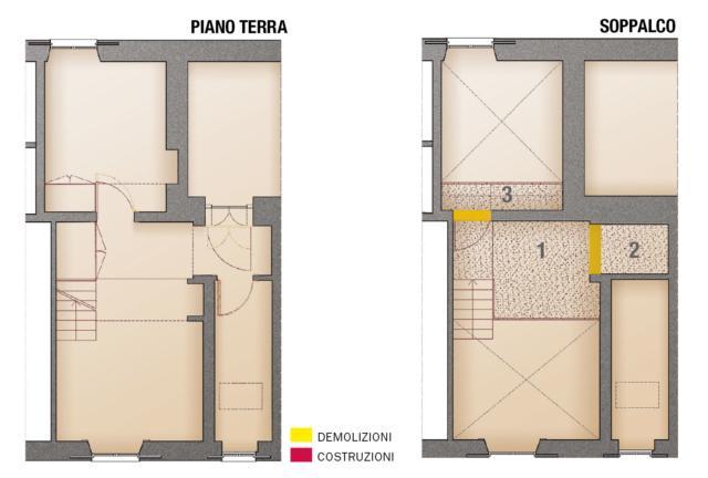 Il soppalco si estende dalla parte del soggiorno (1), comprendendo anche l'ingresso (2), fino a una minima porzione della cucina (3). È una superficie non particolamente ampia - la dimensione è vincolata alle prescrizioni del Regolamento edilizio locale - che però è stata ben organizzata per ricavare tre zone funzionali separate.