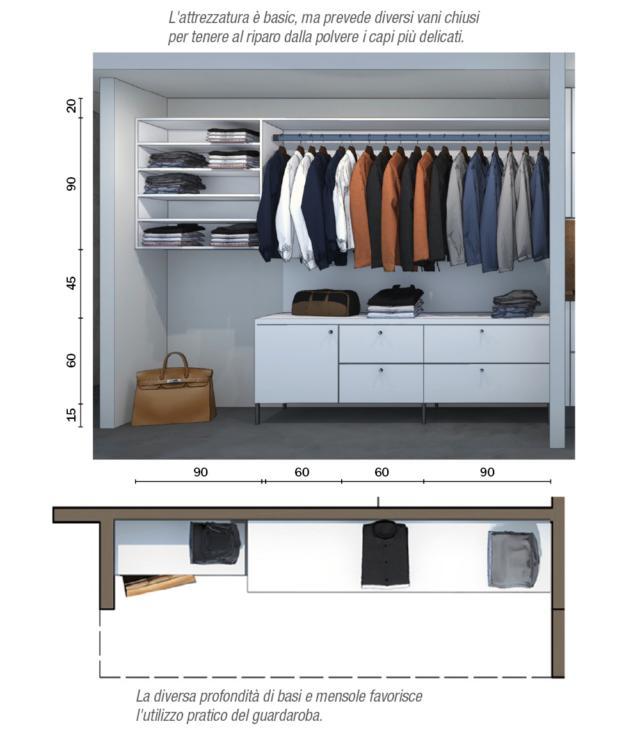 progetto-cabina-armadio