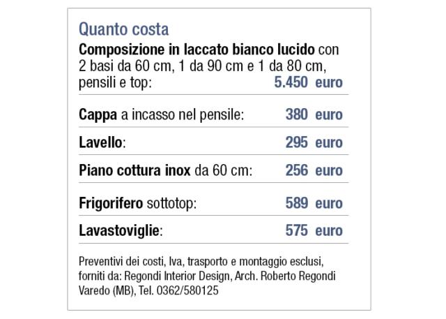quanto-costa-4