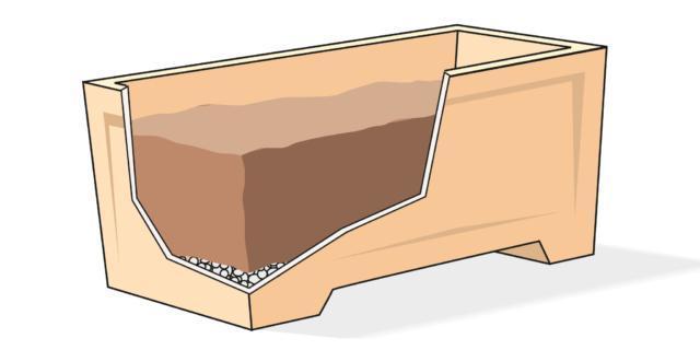 Sul fondo del vaso, per favorire il drenaggio dell'acqua, si possono mettere dei cocci di vasi rotti (avendone a disposizione), in alternativa uno strato di 2 cm di argilla espansa o ciottoli. Quindi uno strato di terriccio. Per i ciclamini sarebbe meglio utilizzare terra per acidofile, mentre l'edera si adatta a qualsiasi tipo di terreno, purché ben drenato.