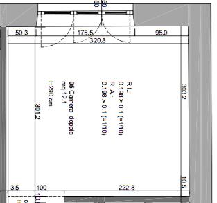 pianta camera sfruttare lo spazio intorno alla finestra