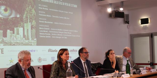 I milanesi i più esperti a livello nazionale sui temi della sostenibilità