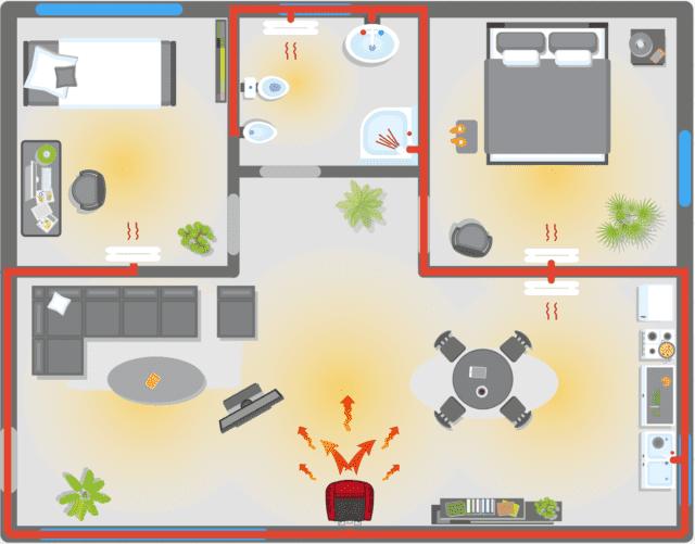 canalizzazione idro ventilate