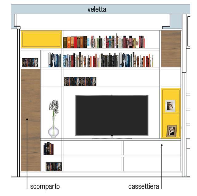 progetto-libreria