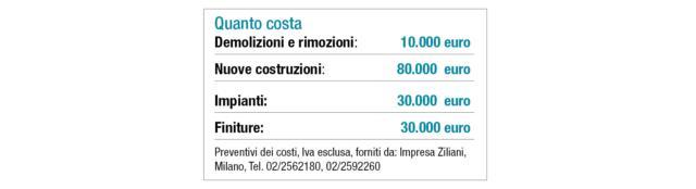 quanto-costa-1