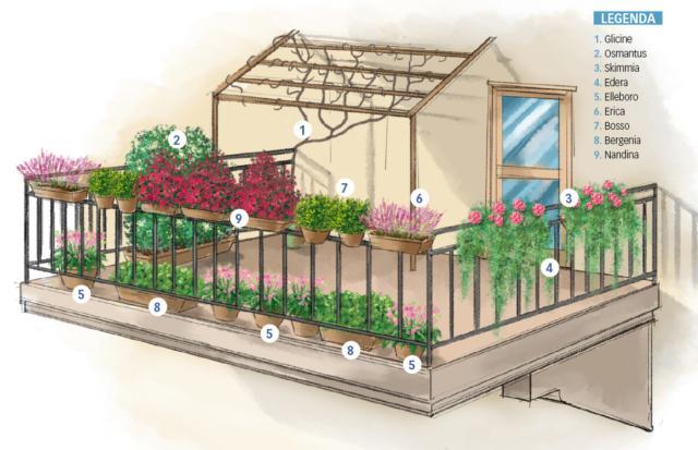 progetto-balcone-fiorito-inverno
