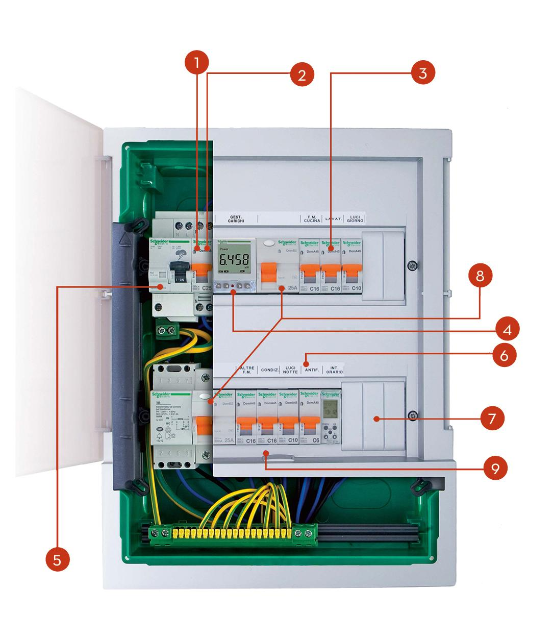 Impianto Elettrico A Norma Quadro Elettrico Salvavita Messa A