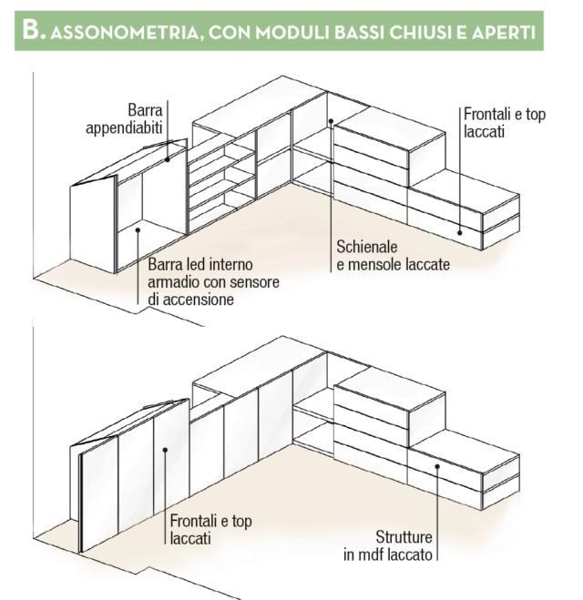 progetto-armadio-camera