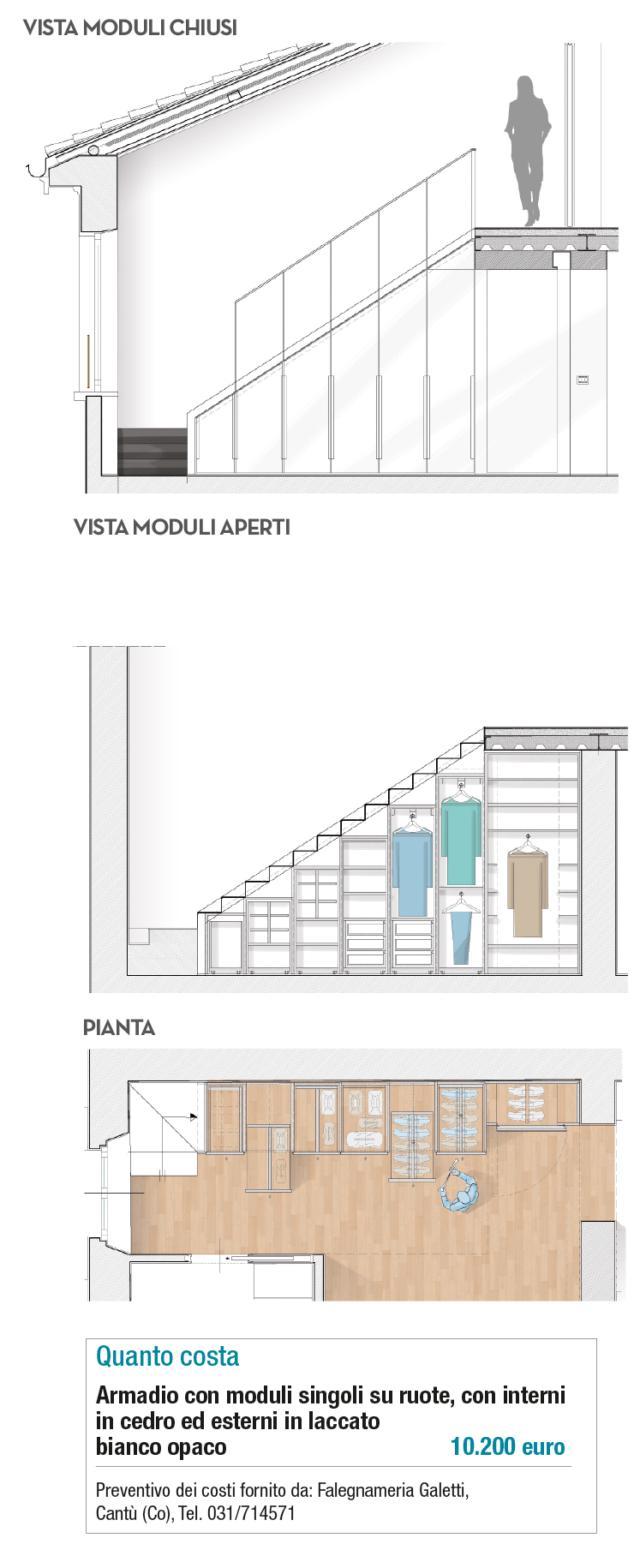 progetto-armadio-scala