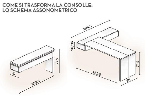 INFORMAZIONI TECNICHE DEL prodotto Il sistema tavolo/consolle è costituito da due piani con apertura a libro, completi di gamba di supporto e meccanismo rotante per l'apertura (modello Girò di Clei). La struttura è in melaminico bianco, che può essere laccato in diverse varianti di finitura da catalogo. La composizione è completata da un elemento contenitore inferiore con due cassetti e da un pensile superiore che si apre a ribalta (fa parte del sistema componibile Tetris di Clei).