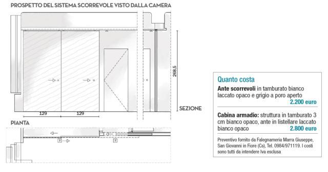 prospetto-camera