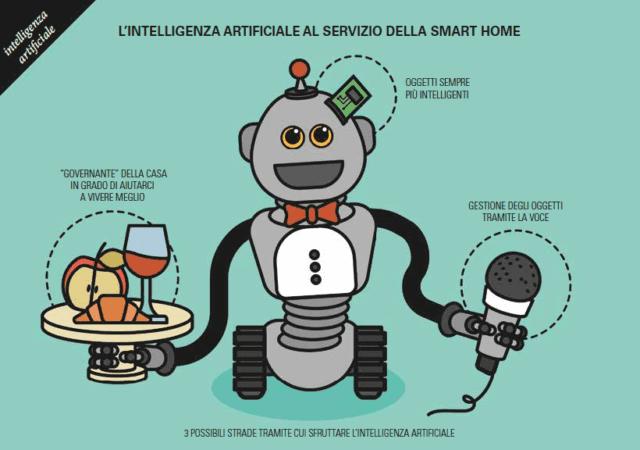Osservatori.net - Smart Home - Domotica mercato in crescita - Smart, senti chi parla!