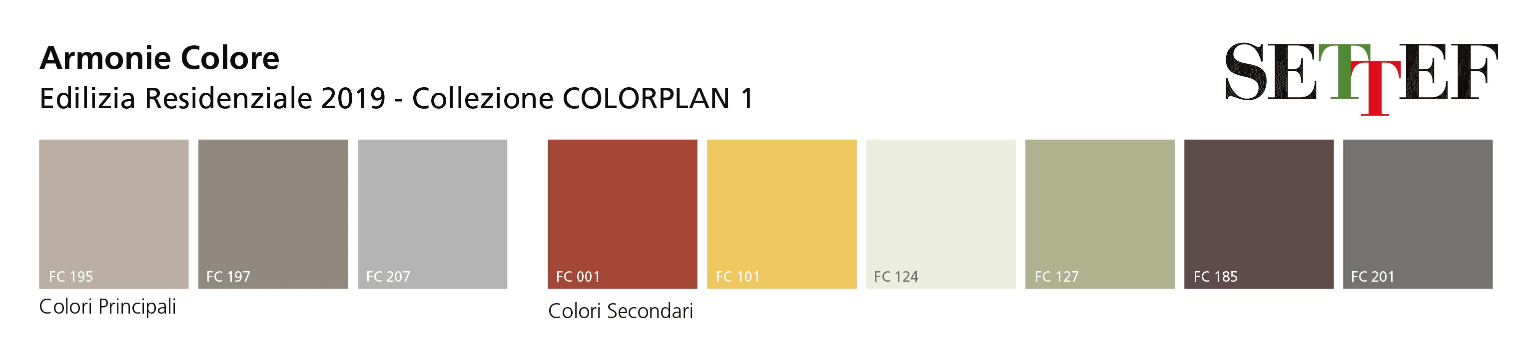 Colori Per Pittura Esterna Casa scegliere il colore per la facciata: i trend 2019 - cose di casa